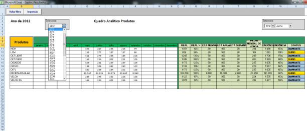 Quadro_Analítico_Produtos