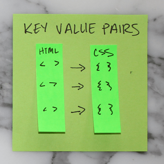 Key Value Paris