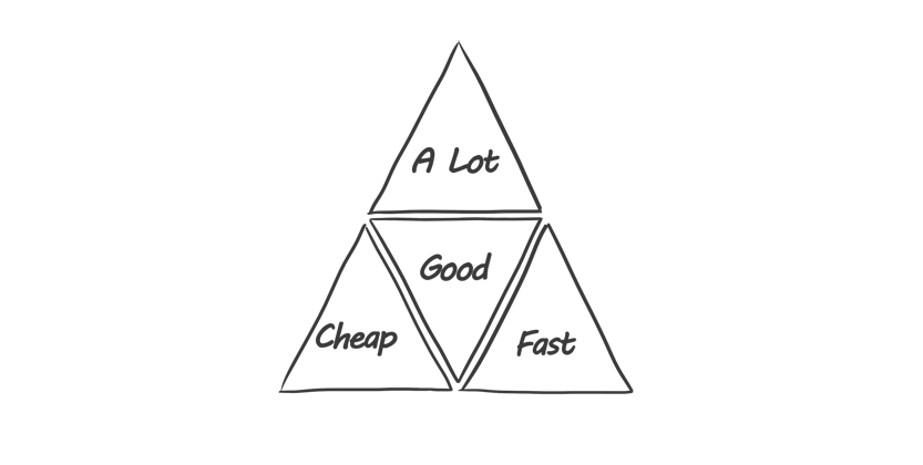 The Golden Triangle of Project management