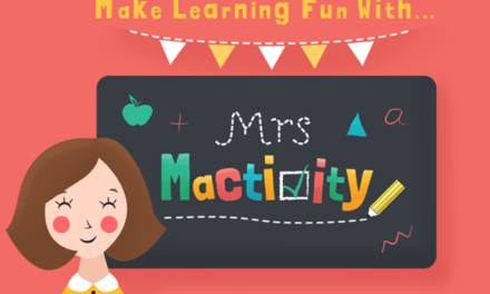 Review: Mrs Mactivity – Learning Resources Made By Teachers, Tested By Kids