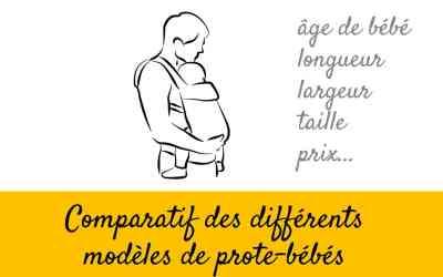 Comparatif des modèles de porte-bébé préformés