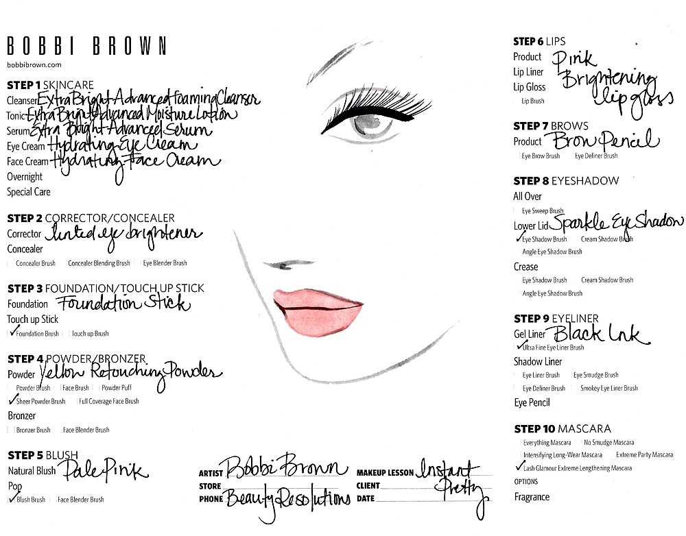 beauty-resolutions-face-chart