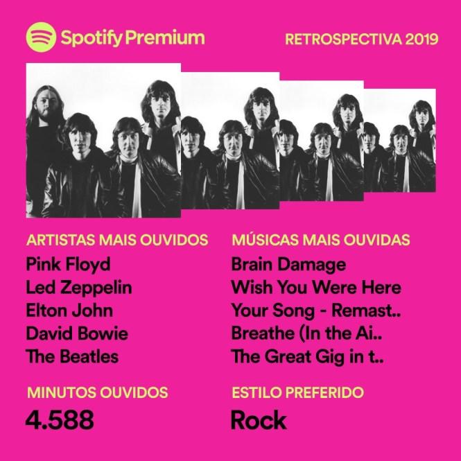 Meu 2019 no Spotify
