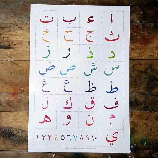 mengenal huruf hijaiyah