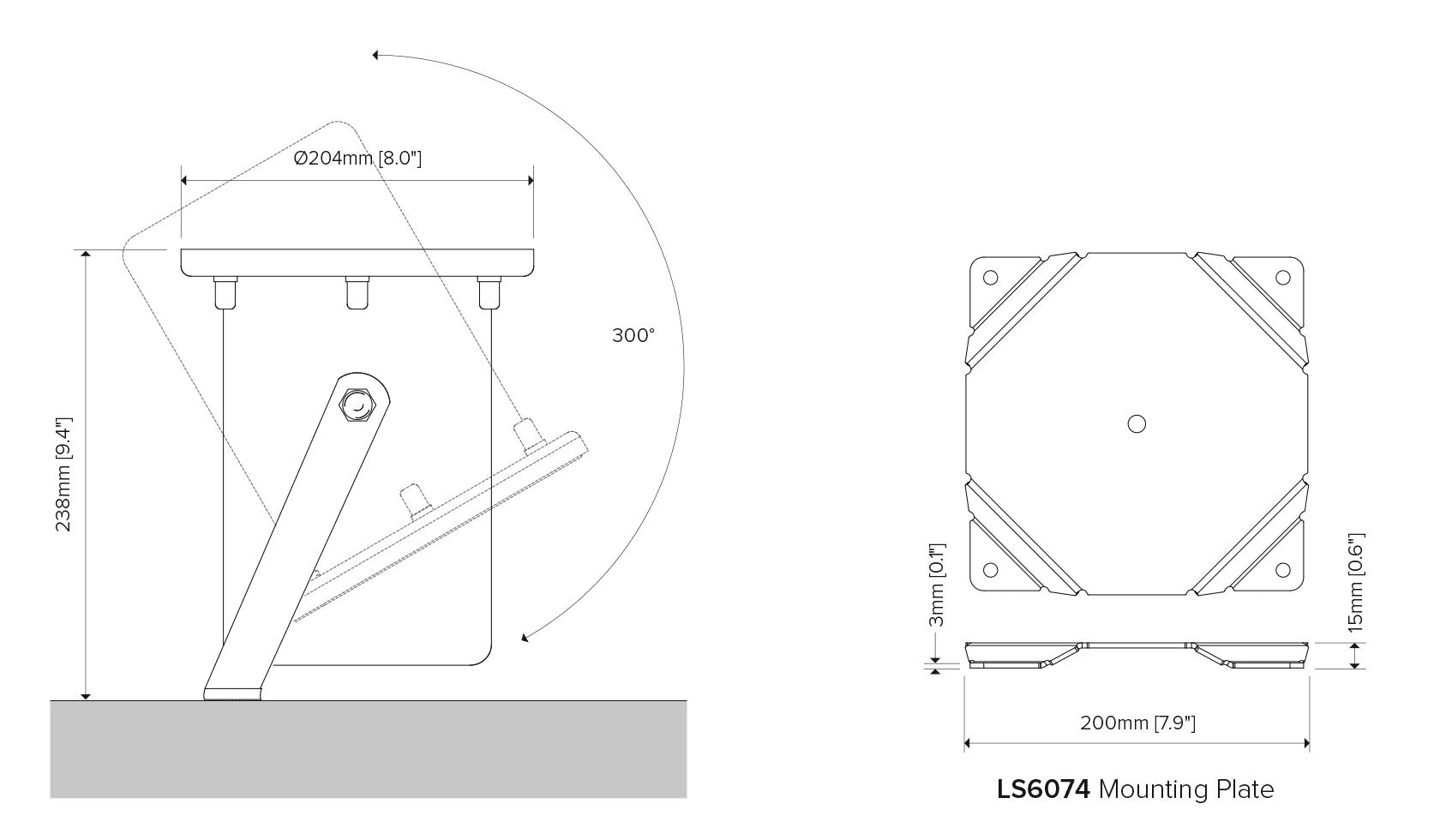Ls365led Surface Mount Luminaire
