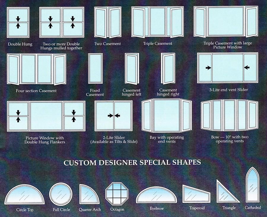 New Or Replacement Window Amp Door Supplier Interior