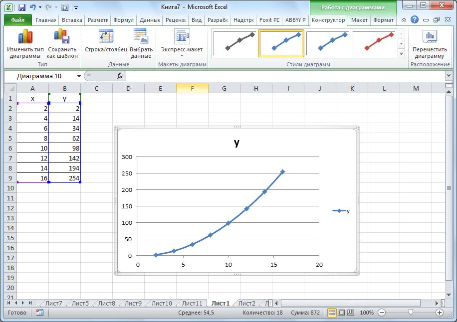 A Microsoft Excelben létrehozott funkció ütemezése
