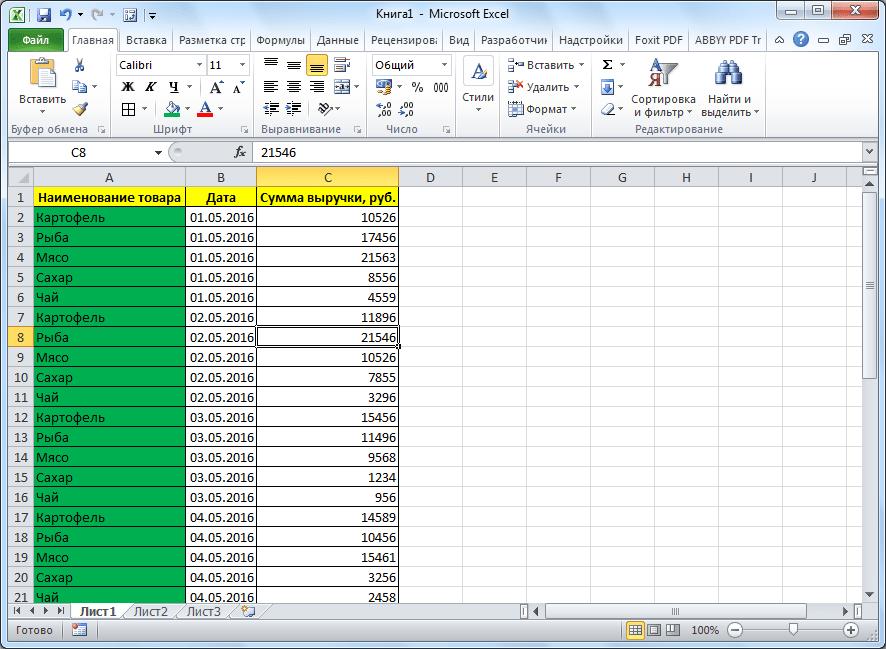 Microsoft Excel бағдарламасындағы пішімделген кесте