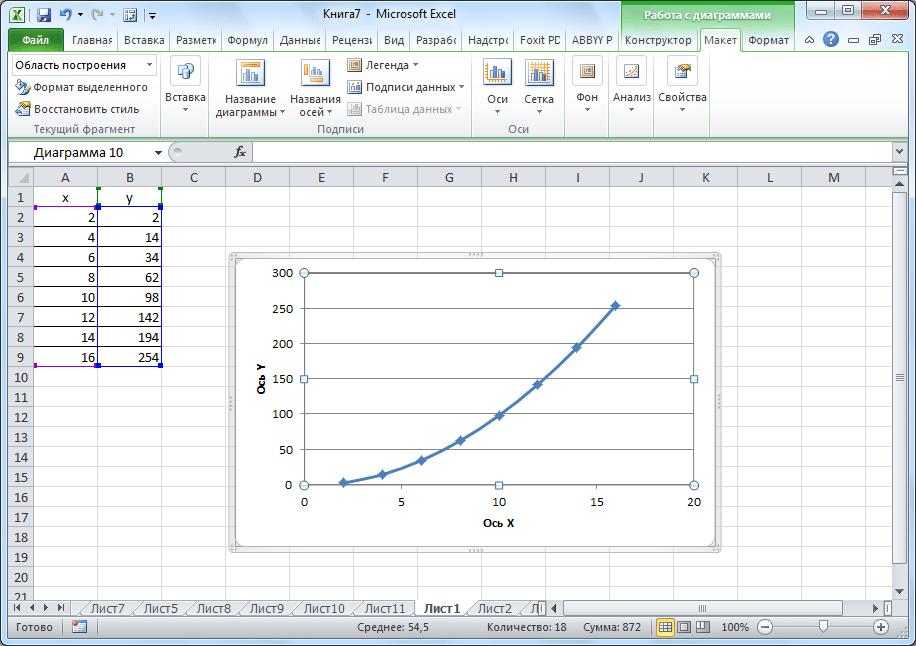 Szerkesztette a Microsoft Excel programban