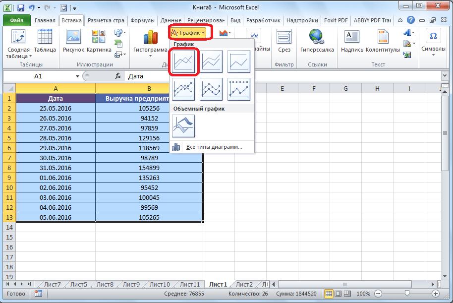 Grafikon létrehozása a Microsoft Excelben
