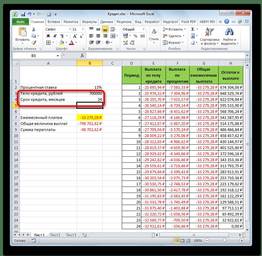 как рассчитать процент при взятии кредита
