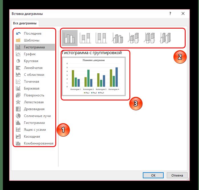 Crearea de diagrame de la început până la sfârșit - Excel