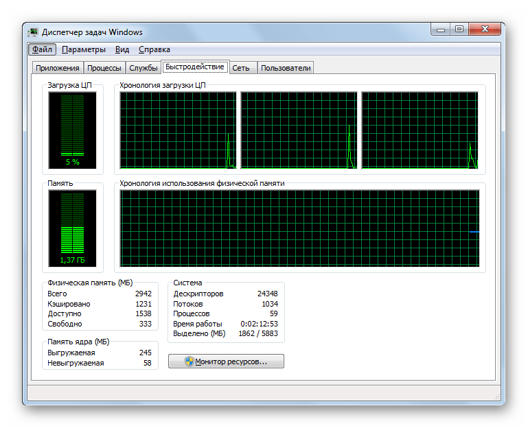 Task Manager жылдамдығы Windows 7