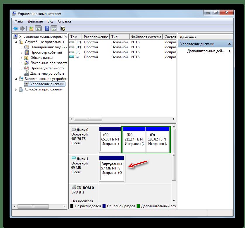 Virtuaalinen levy on käytettävissä tietokoneen hallinta-ikkunassa Windows 7: n tietokoneen hallinta-ikkunassa