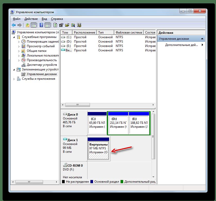 Virtuaalinen levy, joka on luotu tietokoneen hallinta-ikkunassa Windows 7: n tietokoneen hallinta-ikkunassa
