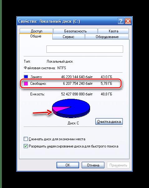 Vapaa-sijainti Tiedot Järjestelmäosasta Windows XP: ssä