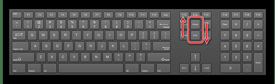 Contoh kunci menatal cepat pada papan kekunci