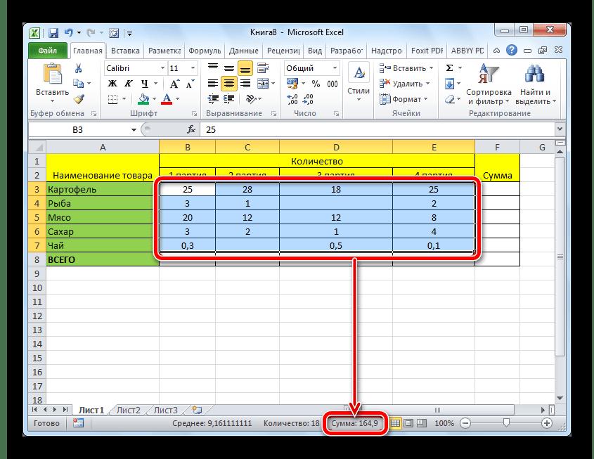 Bekijk het bedrag van de geselecteerde waarden in de tabel in de Statusbalk van Microsoft Excel