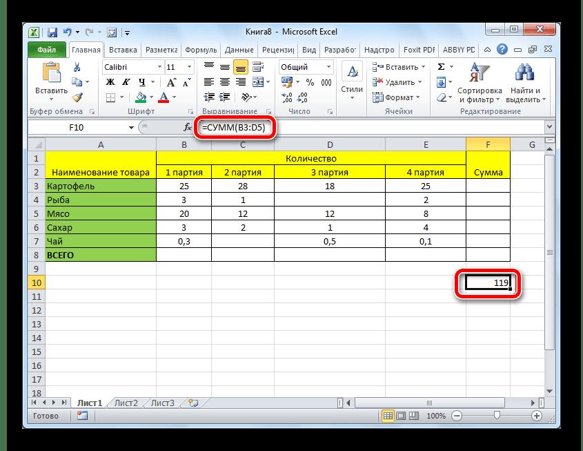 Resultaat het tellen van het bedrag met behulp van het functie-argument in Microsoft Excel