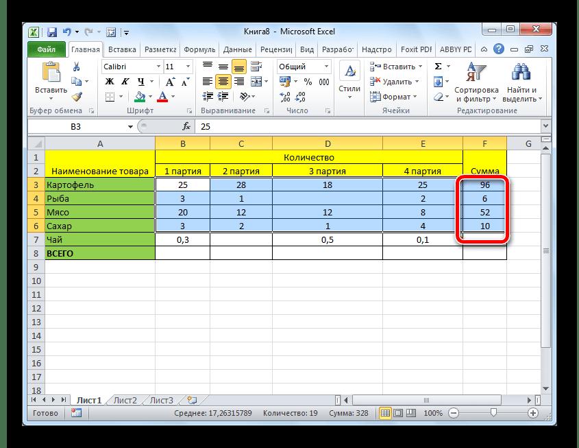 De som van de waarden voor verschillende rijen van de tabel wordt berekend in Microsoft Excel