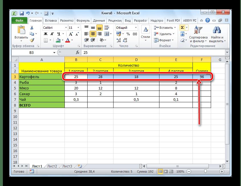 De som van de waarden in de tabelrij wordt geteld in Microsoft Excel