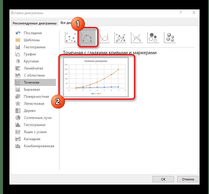 Excel бағдарламасында X ^ 2 функциясының графигін жасау үшін параққа таңдалған кестені қосу