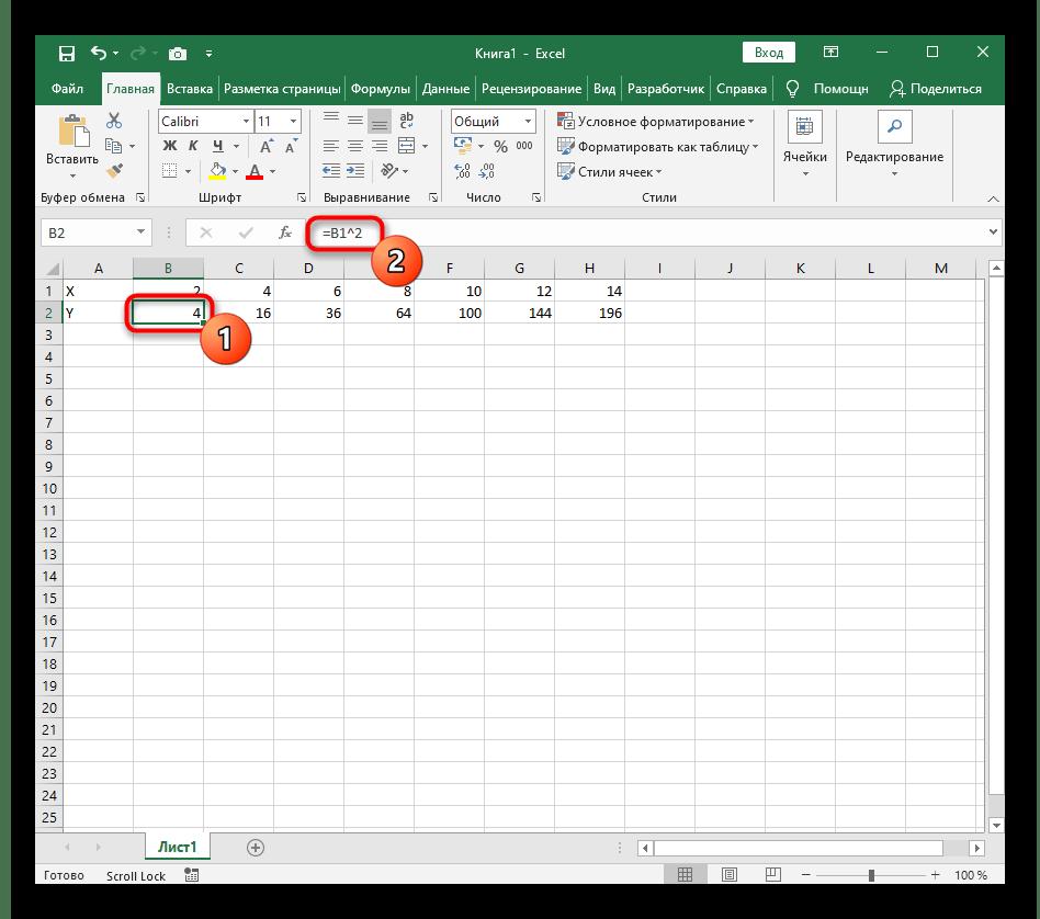 Excel бағдарламасында X ^ 2 функциясымен жұмыс істеу кезінде мәндерді автоматты есептеу үшін формуланы жасау