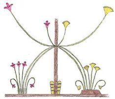 le due piante - ogdoade