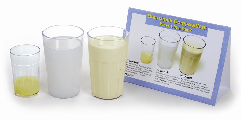 Nak Tambah Susu Badan : Tolong Saya, Susu Saya Sikit!