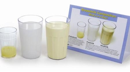Nak tambah susu badan