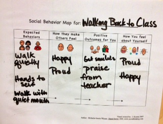 Social Behavior Mapping   lunchbuddiesplus Social Behavior Mapping