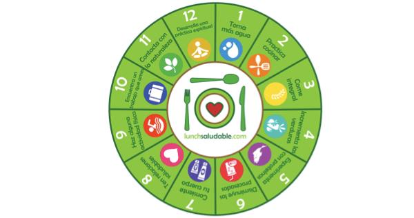Los 12 Pasos para la Salud Integral
