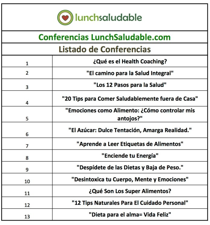 Listado Conferencias LunchSaludable