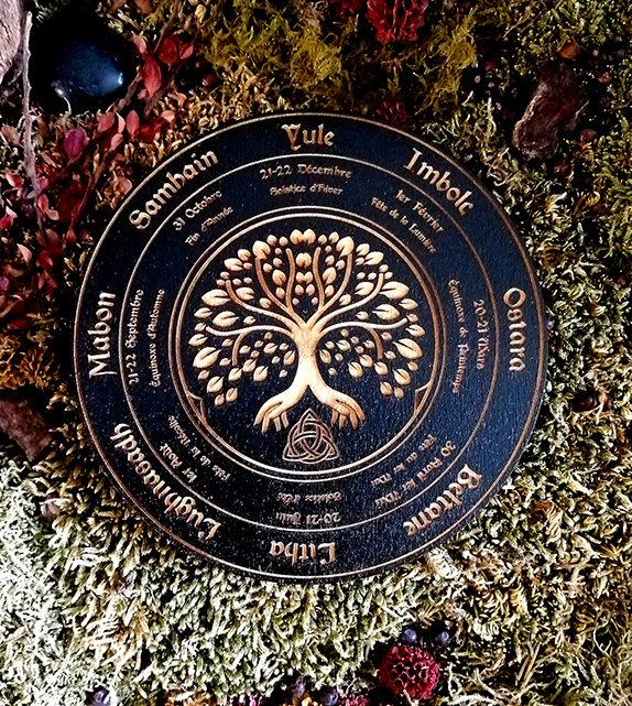 wicca et wiccan sabbats