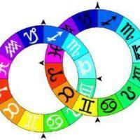 L'astrologie relationnelle ou comment reconnaître nos liens d'affinités dans le regard de l'autre