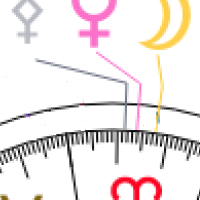 Le #féminin dans le #masculin avec la #Lune, #Vénus, #Pallas