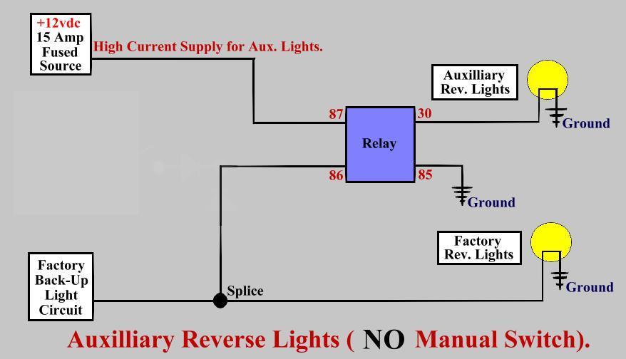 Halogen Reverse Lights Upgrade