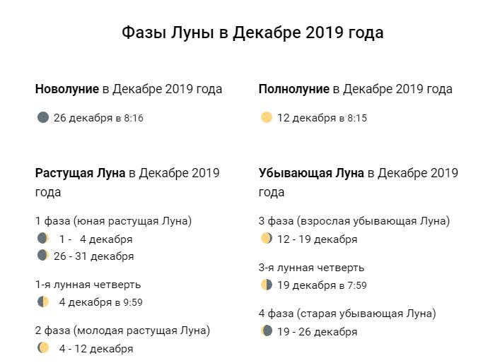 Фазы луны на декабрь 2019 года