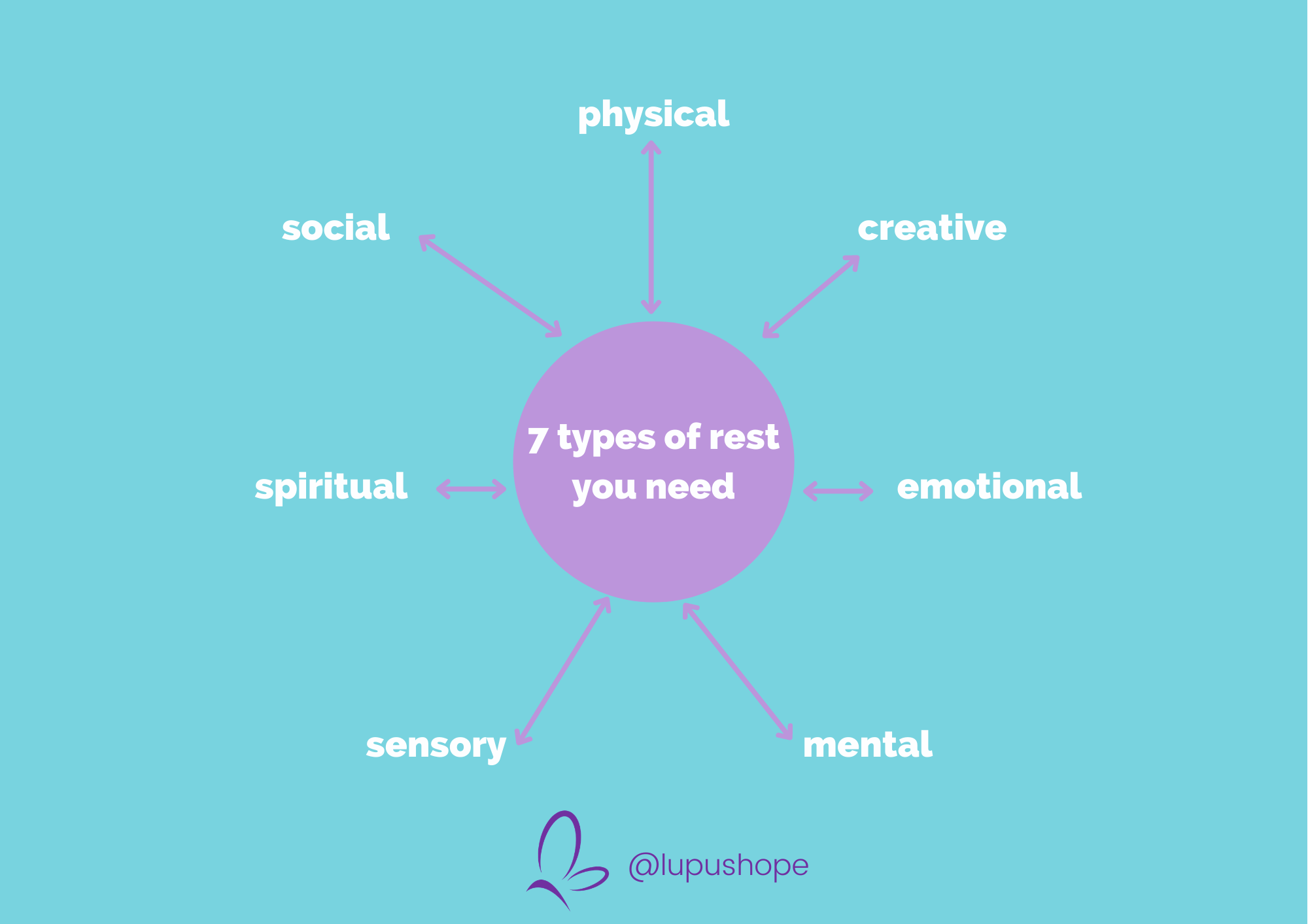The 7 Types of Rest You Need