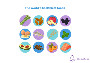 The world´s healthiest foods