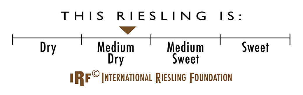 Image result for international riesling foundation flavour profile