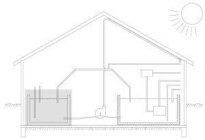 simple house uninsulated tank