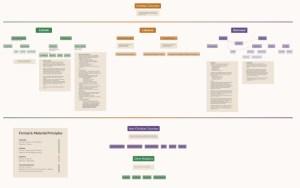 biblical-infographics-denominations