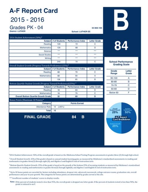 pk-4-report-card