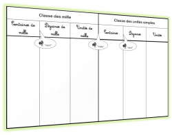 outils d'aide numération CE2