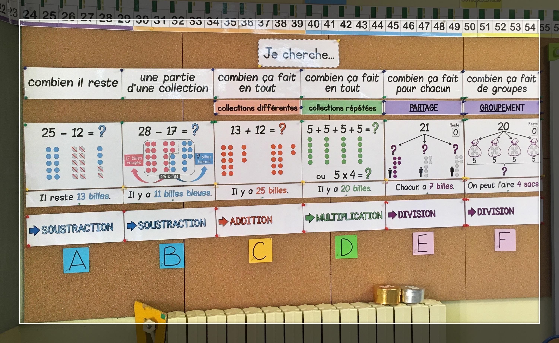 K-8 Practice Math Problems