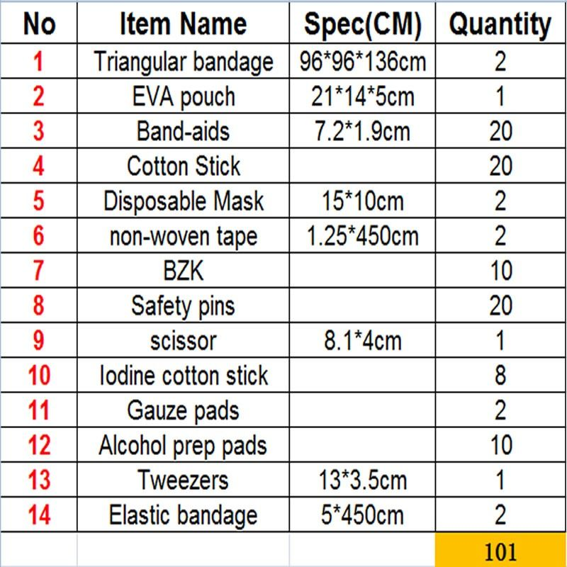 101 Piece Portable Outdoor Waterproof First Aid Travel Emergency Kit ... 5f13a891309d3