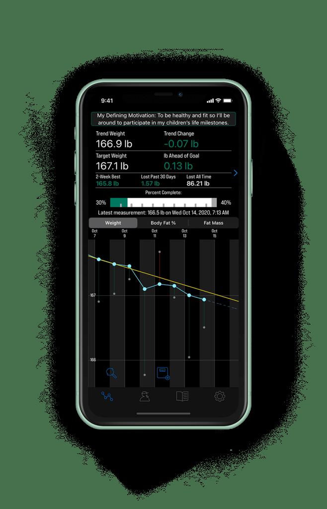 luuze weight loss coach - chart screenshot