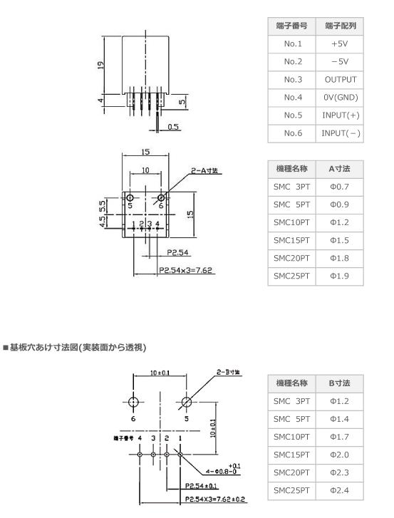 SMCPTシリーズの寸法図