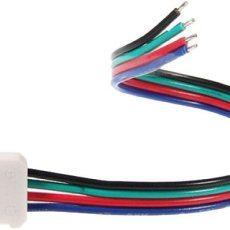 Acessórios Fita LED 12V